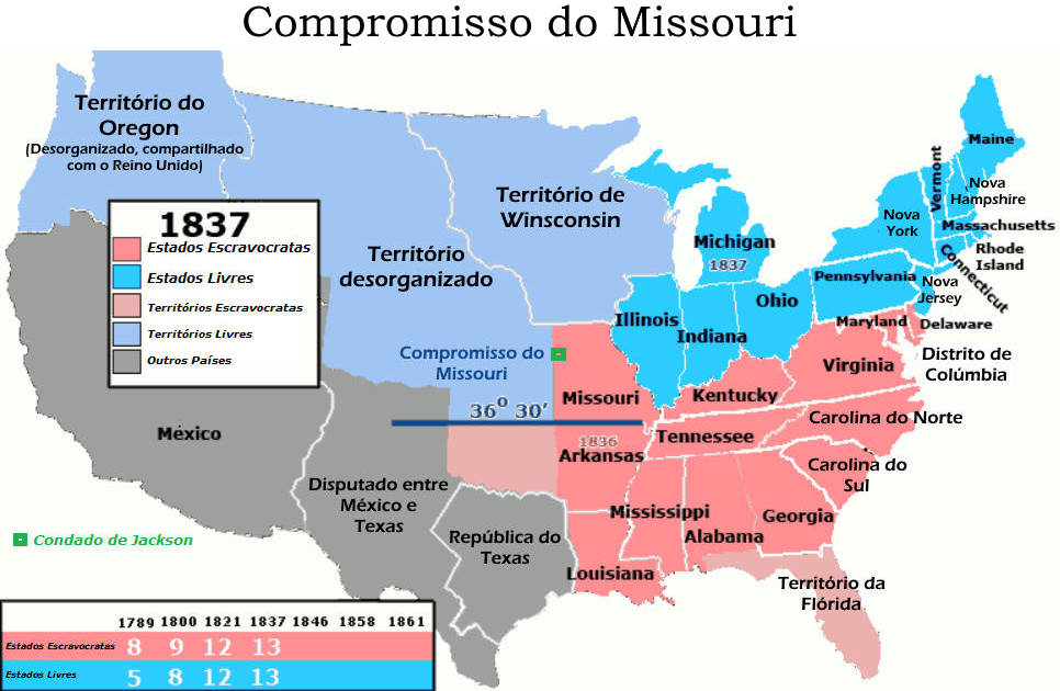 Compromisso do Missouri