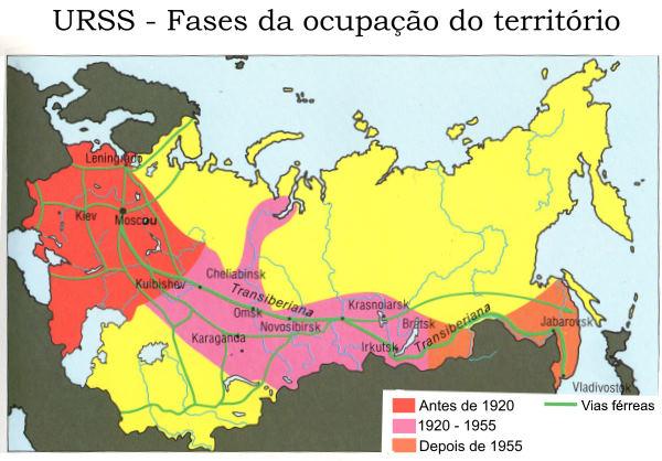 URSS - ocupação do leste
